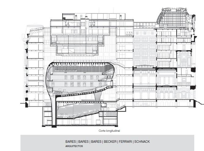 Correo Centrala Centro Cultural del Bicentenario