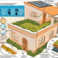 Arquitetura mais verde