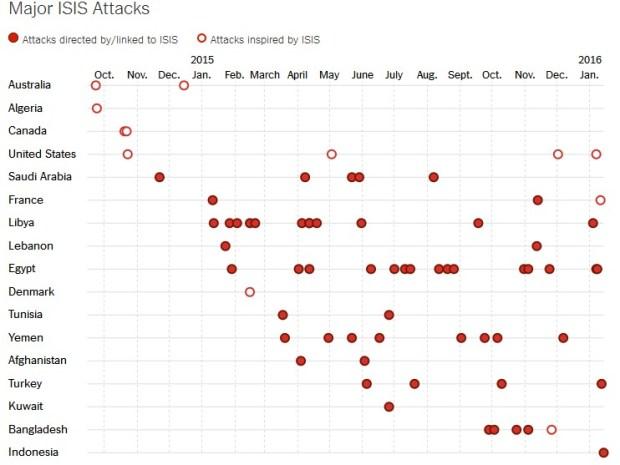 0001-Daftar-Serangan-IS-dan-Simpatisan-IS-Di-Sejumlah-Negara-Oktober-2014
