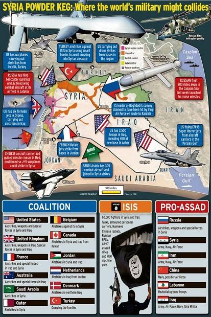 Konspirasi-Koalisi-Pimpinan-AS-Di-Suriah