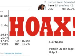 HOAKS! Beredar Hasil Penghitungan Sementara di Luar Negeri Prabowo Menang