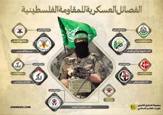 Al-Qassam: Gaza Akan Jadi Kuburan Tentara Israel Jika Lancarkan Serangan Darat