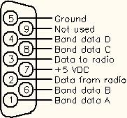ratpak, remote antenna switch, remote switch, antenna