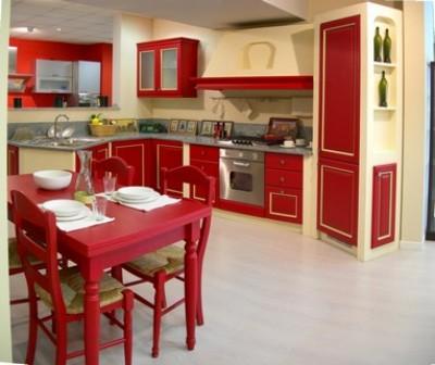 Cucine i colori da usare nelle cucine  Arredare le cucine delle nostre case
