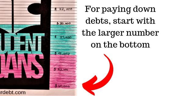debt goals