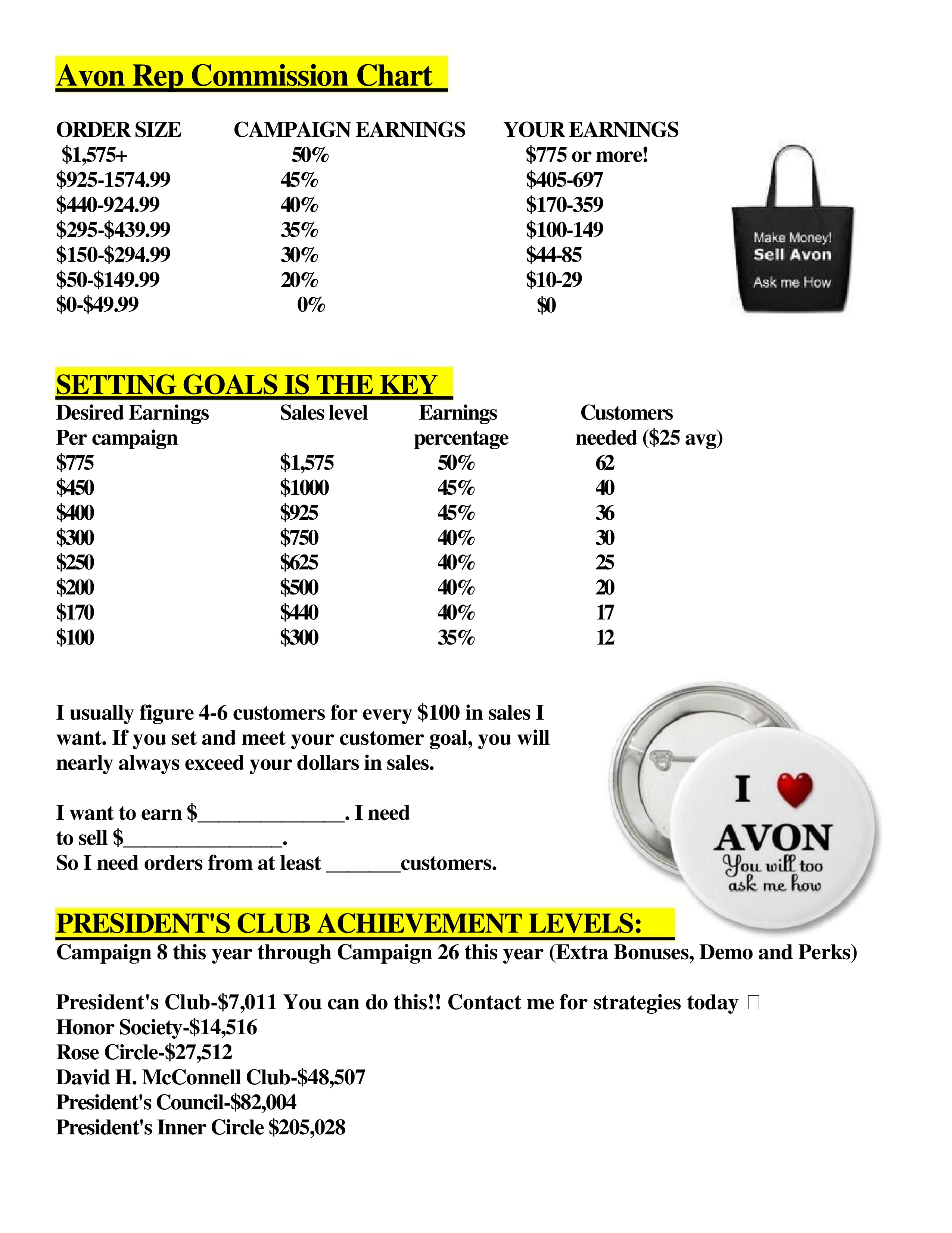 How Much Money Can You Make Selling Avon