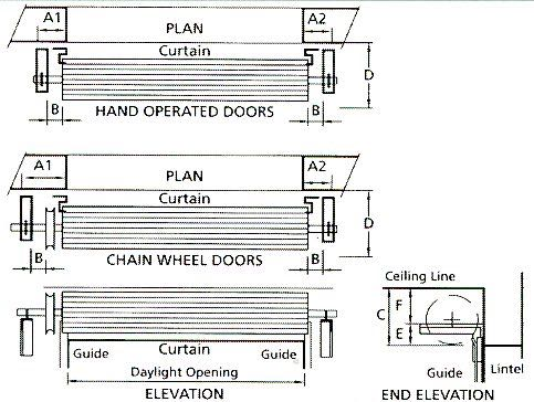 Gliderol Series B Light Industrial Roller Doors made-to