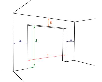 Lintel Door Opening & Civil Construction Tips Sc 1 St