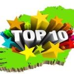 top irish websites listed