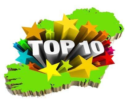 top Irish websites