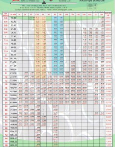 Pipes weight chart also people davidjoel rh