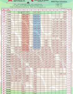 Weight chart page  also arrow pipes fittings fzco rh arrowpipes