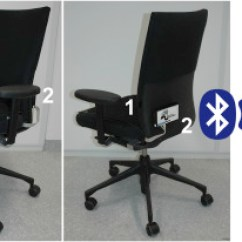 Posture Monitoring Chair Wedding Covers Durham Occupational Sitting Behaviour And Its Relationship With Back Pain Download Full Size Image