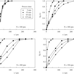 Borax Crystal Diagram Satoshi Kamiya Effect Of Mixing On The Size Distribution Download Full Image
