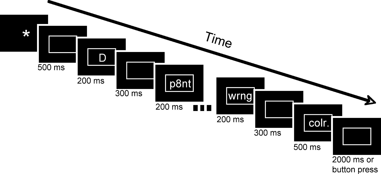 Do u txt? Event-related potentials to semantic anomalies
