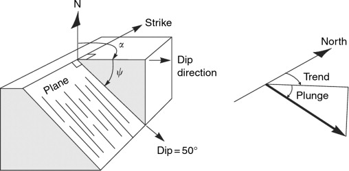 slope orientation diagram soccer positions assessment for open pit mines using gis based download full size image
