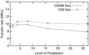 Full-size image
