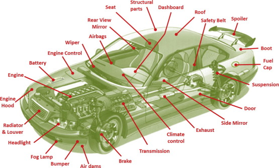 a review of shape memory alloy research, applications and - 83 club car  wiring diagram