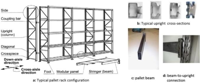 steel storage pallet racks in seismic