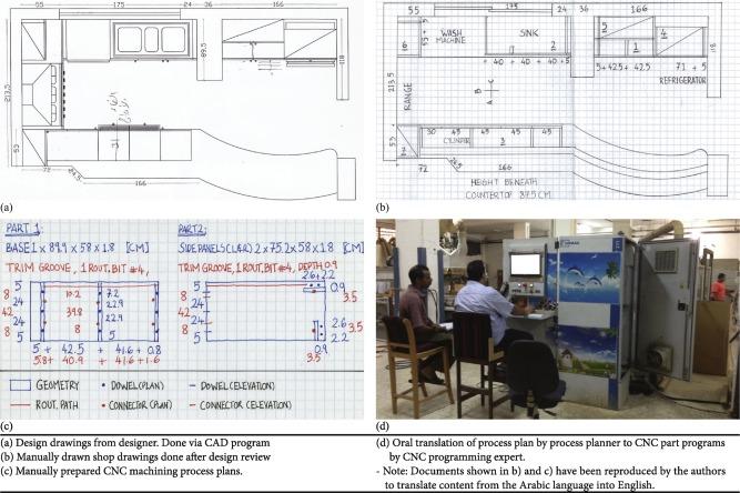bim semantics for digital fabrication