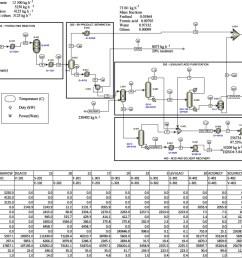 panasonic cq rx100u wiring diagram wiringdiagrams 787 [ 1001 x 787 Pixel ]