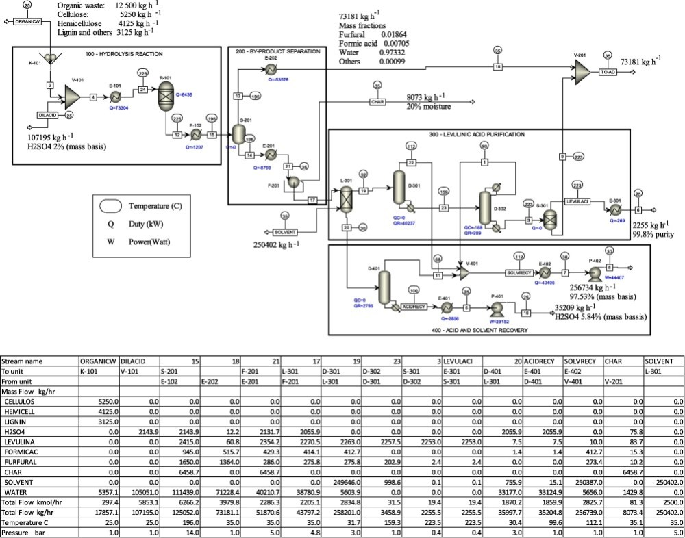 medium resolution of panasonic cq rx100u wiring diagram wiringdiagrams 787