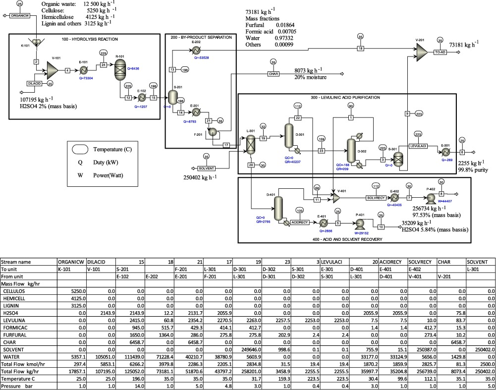hight resolution of panasonic cq rx100u wiring diagram wiringdiagrams 787