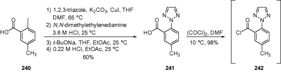 synthetic approaches to the