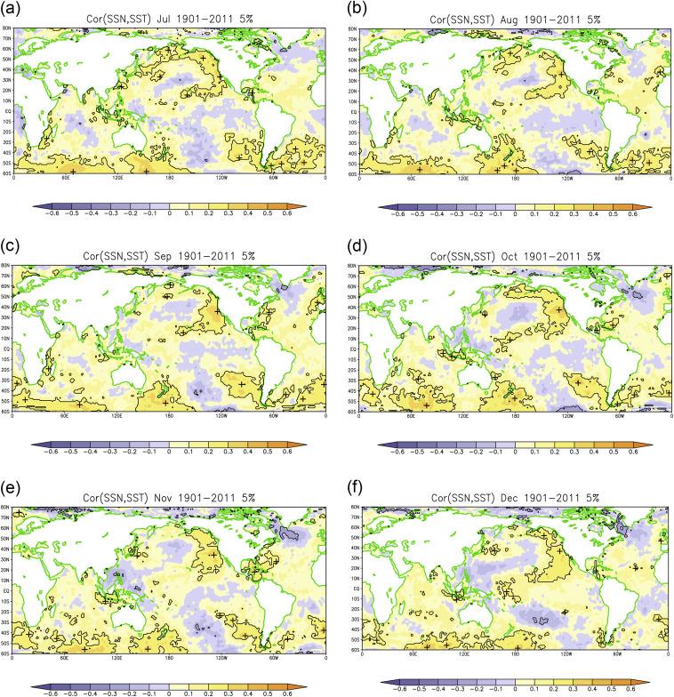 distribuição global dos coeficientes de correlação (r) entre manchas solares anual ...