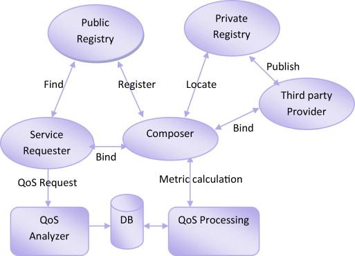How To Debug ABAP Web Service On SAP Web Application Server