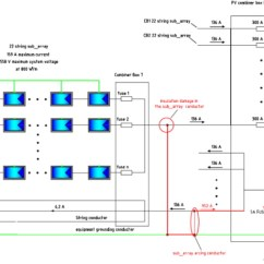 Pv Array Wiring Diagram Kitchen Electrical Diagrams Safety Issues In Systems Design Choices For A Secure Fault Download Full Size Image