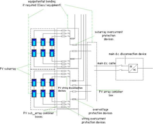 pv array wiring diagram ford puma stereo safety issues in systems design choices for a secure fault download full size image