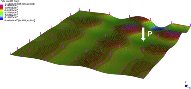 Screen shot of the Aurecon Strand 7 model displacement under dynamic load (Load ...