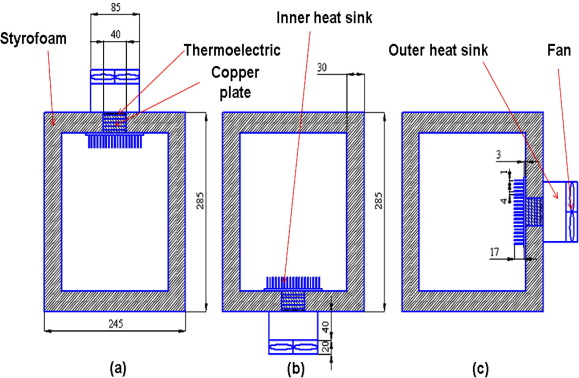 thermoelectric cooler box