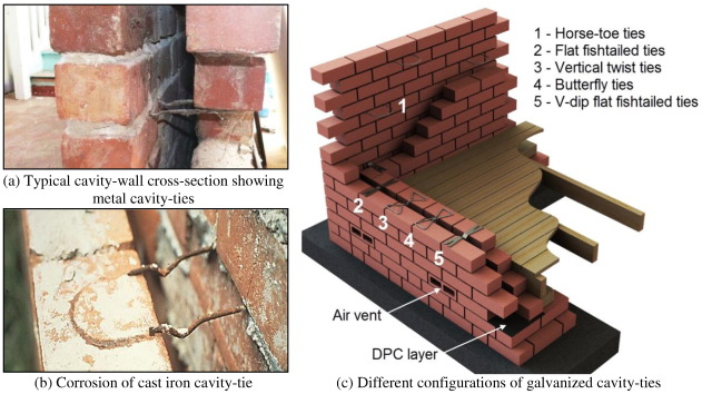 construction details and observed