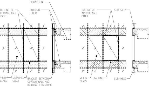 spandrel ceiling dimensions