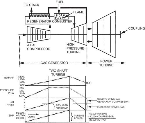 Air Compressor Silencer Box Plans