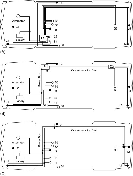Tracing Panel Wiring Diagram Of Alternator