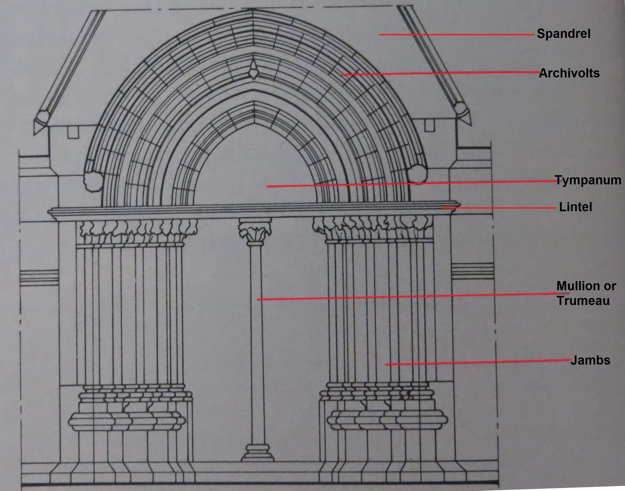 diagram of gothic church viper alarm system wiring introduction to art cont  ars artistic