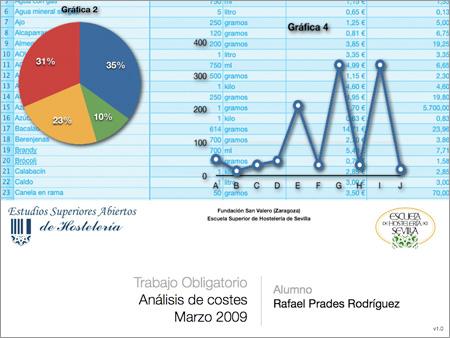 icp_costes
