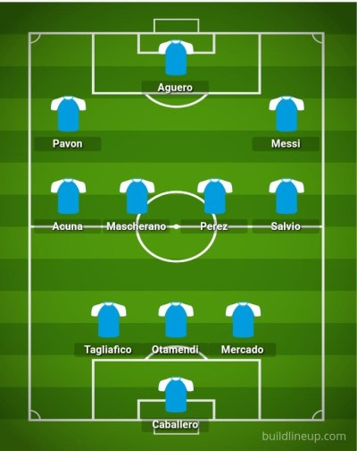 Argentina Vs Croatia, FIFA World Cup 2018, Russia