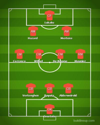 Belgium Vs Tunisia, FIFA World Cup 2018, Russia