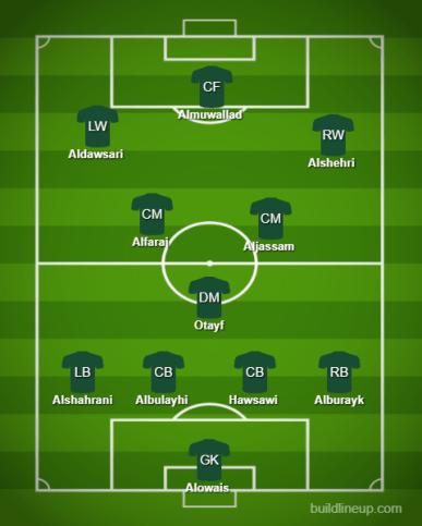 saudi arabia line up, uruguay vs saudi arabia