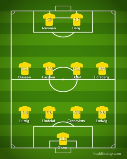 Sweden vs Mexico predicted line up, Mexico vs Sweden