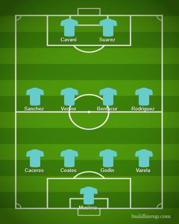 Portugal vs Uruguay predicted line ups, Uruguay vs Portugal line up