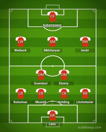 Arsenal lineup against Brentford