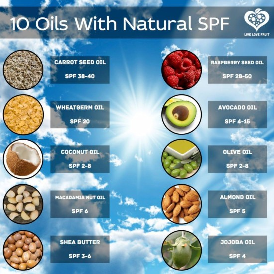 Oils With Natural SPF