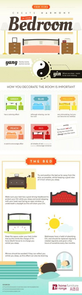 Infographics That'll Help You Sound Like a Boss Interior Designer