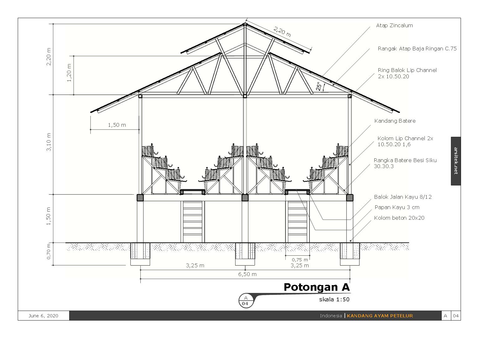 Desain Kandang Ayam Petelur 6.5 x 15 Meter Untuk 1000 Ekor ...