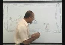 Coagulation Cascade - Part 3